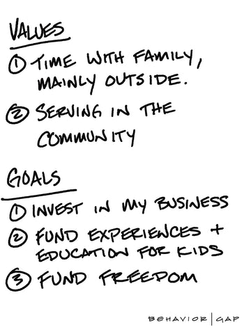 Carl Richards One Page Financial Plan