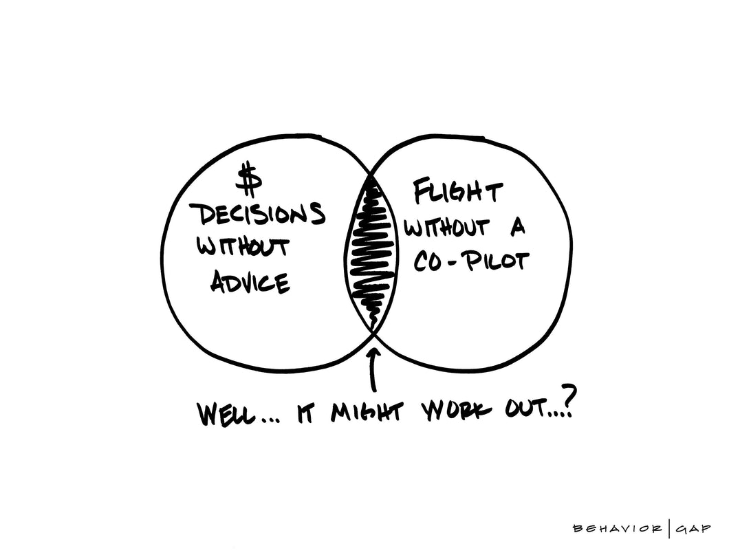 Flight without Co-Pilot