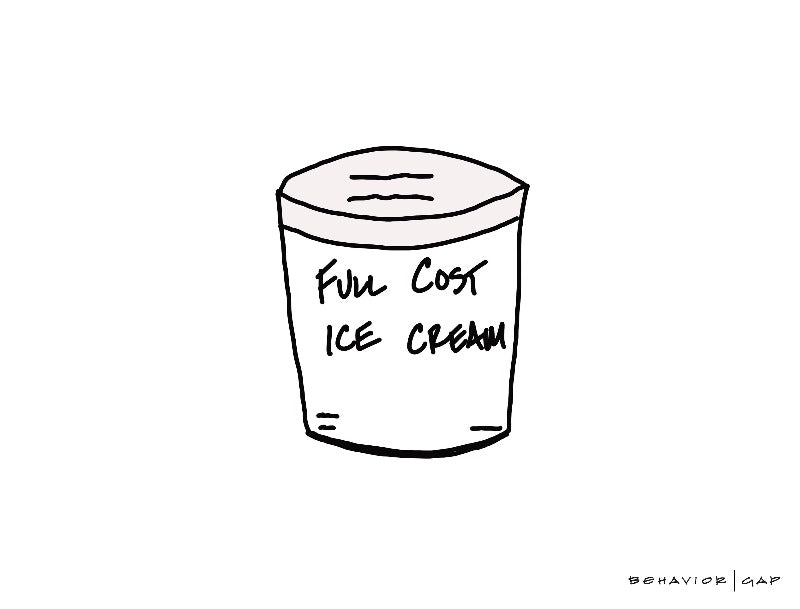 Full Cost Ice Cream