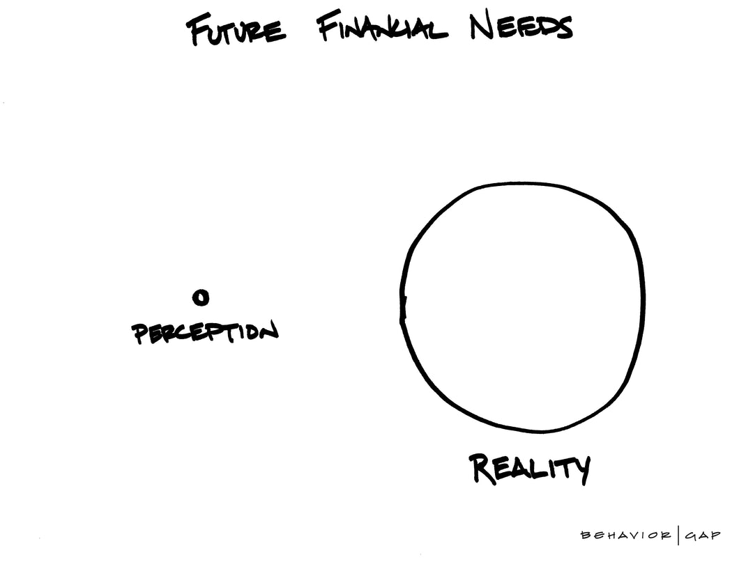 Future Financial Needs