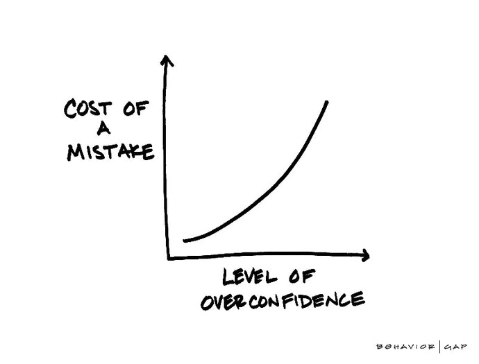 Carl Richards Behavior Gap Mistakes and Overconfidence