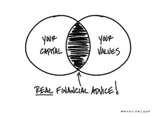 Real Financial Advice