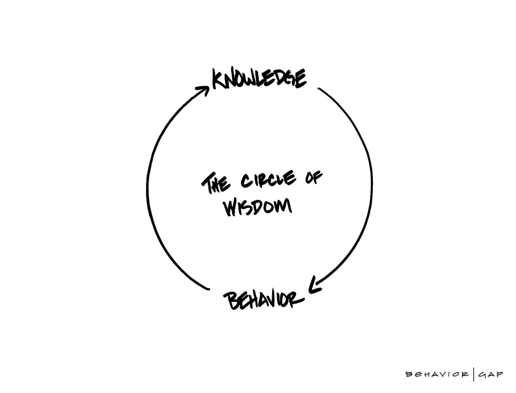 The Circle of Wisdom