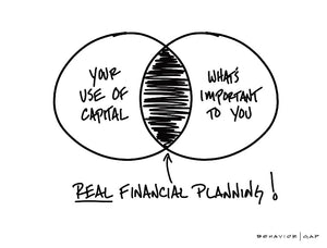 Carl Richards Behavior Gap Use of Capital and Planning