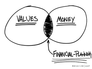 Values Money