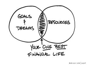 Your Best Financial Life