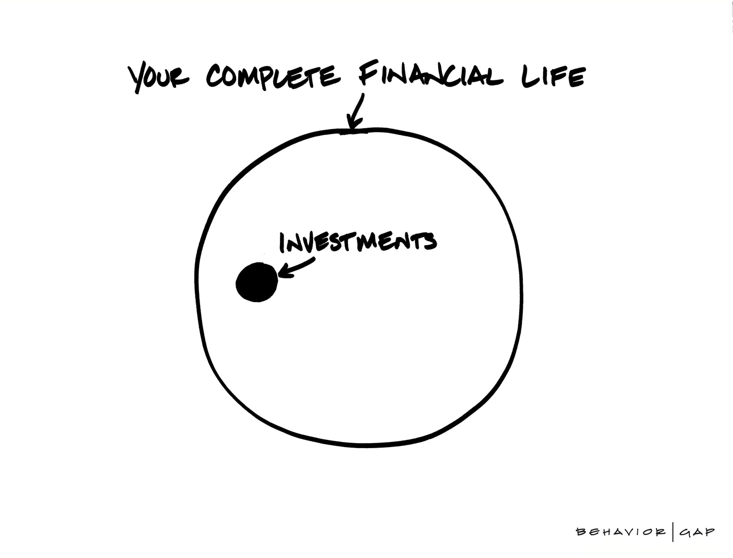 Your Complete Financial Life