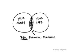 Your Money Your Life (Planning)