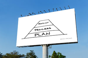 Plan Process Product
