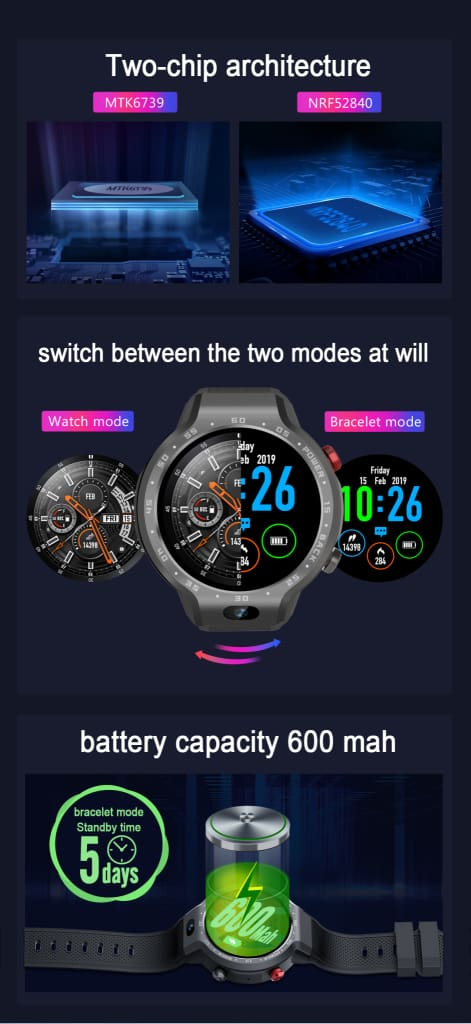 Dual Systems 4G Smart Watch Android 7.1 1.39 Inch 454*454 Display 5MP Front Camera 600Mah Battery Smartwatch Presale