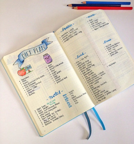 Diet Plan Bullet Journal Pages- If you want to lose weight or just get healthy, your bullet journal can help! | lose weight, planner printables, bullet journal page ideas, bullet journal spread inspiration, #bulletJournal #fitness #DigitalDownloadShop