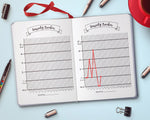 Bullet Journal Anxiety Printables Bundle
