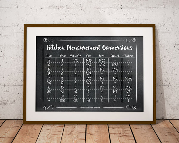 Chalkboard Kitchen Conversions Chart Printable
