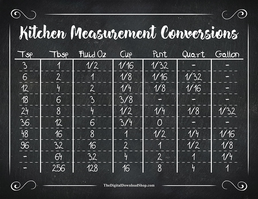 photograph about Printable Kitchen Conversion Chart titled Chalkboard Kitchen area Conversions Chart Printable