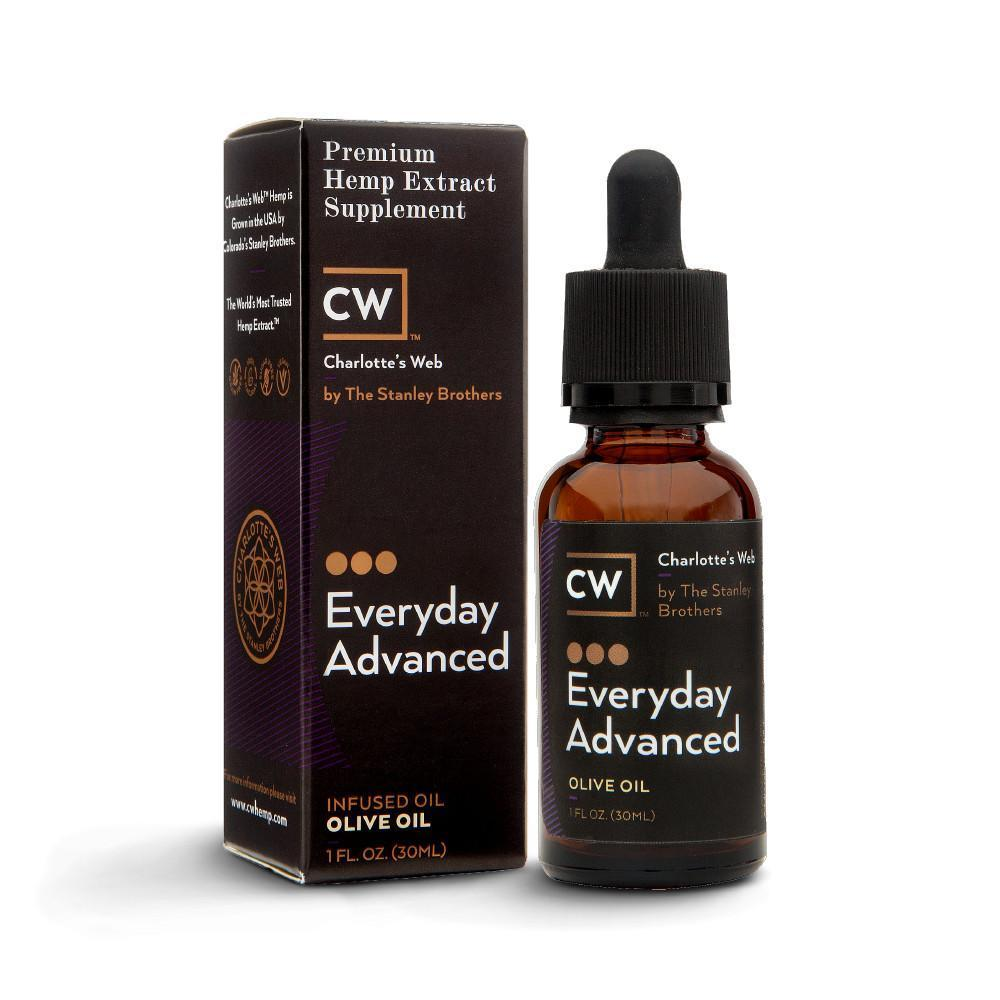 CBD 1 fl oz / Unflavored/Olive Oil CW Botanicals Everyday Advanced (1500mg CBD) AceApe CBD Dispensary