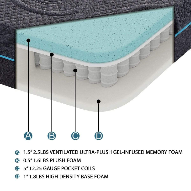 8'' Gel-Infused Memory Foam Hybrid - What A Room Furniture