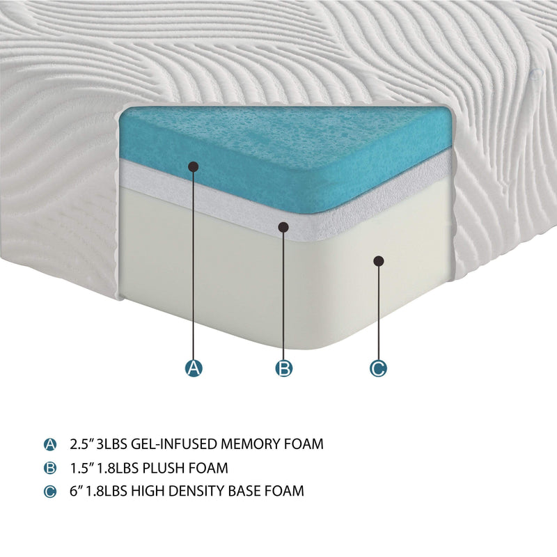 HC Test 10'' Gel-Infused Memory Foam - What A Room Furniture
