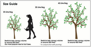 EVERGROW BAGS - BAGS FOR GROWING EASY CARE COMPACT FRUIT TREES