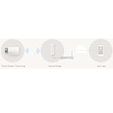 Tado Smart Radiator Thermostat Kit - Horizontal - SK-2SRT01HIB01-TC-UK-03
