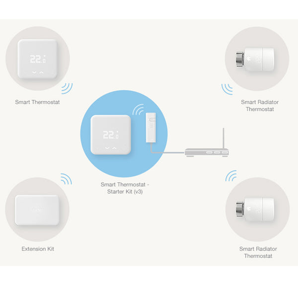 Tado Smart Thermostat - Starter Kit (v3) - SK-ST01IB01-TC-UK-03