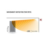 Somfy Movement Detector Small Pets RTD - 2400989