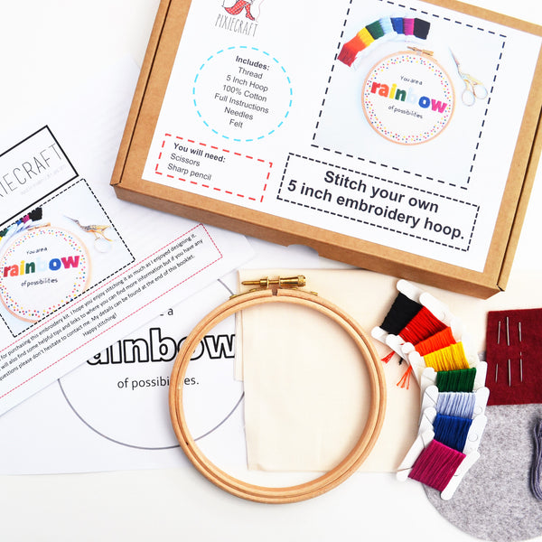 A hand embroidery kit from above laid out is a brown kraft box and all the contents of the embroidery kit.