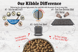 Stella & Chewy's Grass-Fed Beef Recipe Raw Coated Baked Kibble