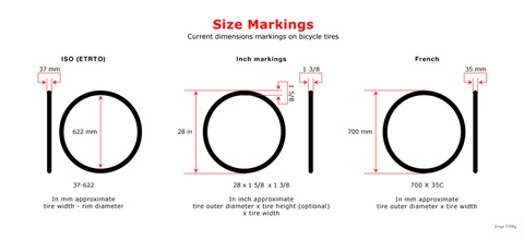 bicycle tyre sizing
