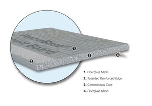"PermaBase Cement Board - 1/2"" x 32"" x 5'"