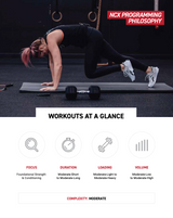 NCFIT BEST OF: NCX WORKOUTS