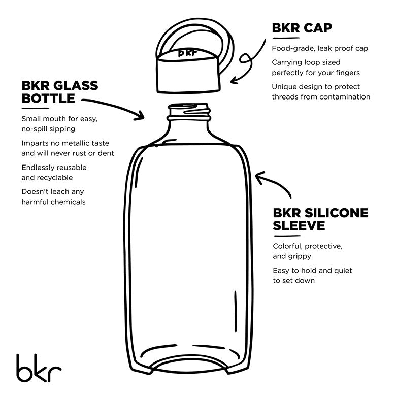 bkr bottle parts illustration
