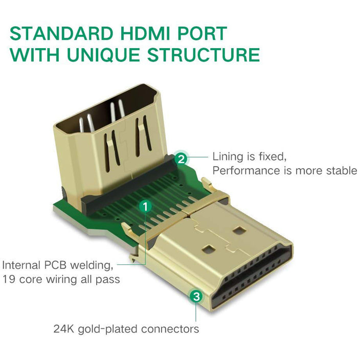 SatelliteSale Right Angle HDMI Adapter with 4K 3D and HDR Support