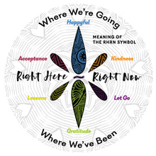 Right Here Right Now Wood Block Print Sign- A Perfect Reminder To Be Present