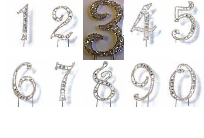 Jewelled Numerals