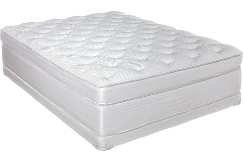 Euro Pillow Top Mattress