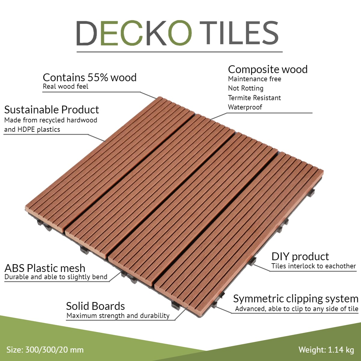 Advantages of Decko Tiles over Ikea tiles