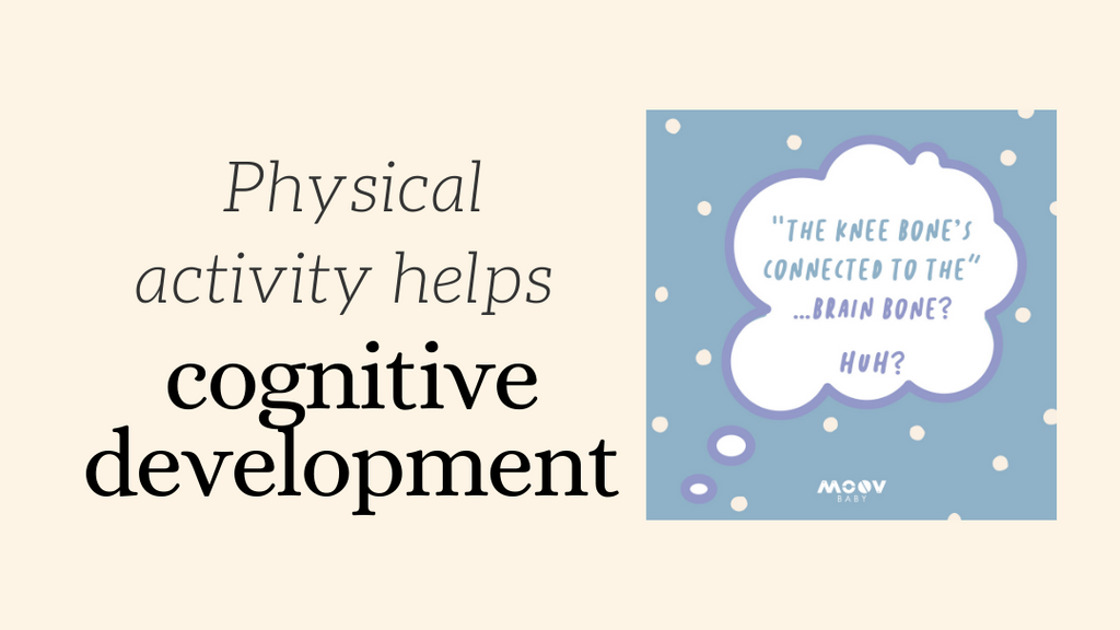 Physical activity and brain development