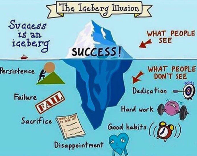 THE ICEBERG ILLUSION