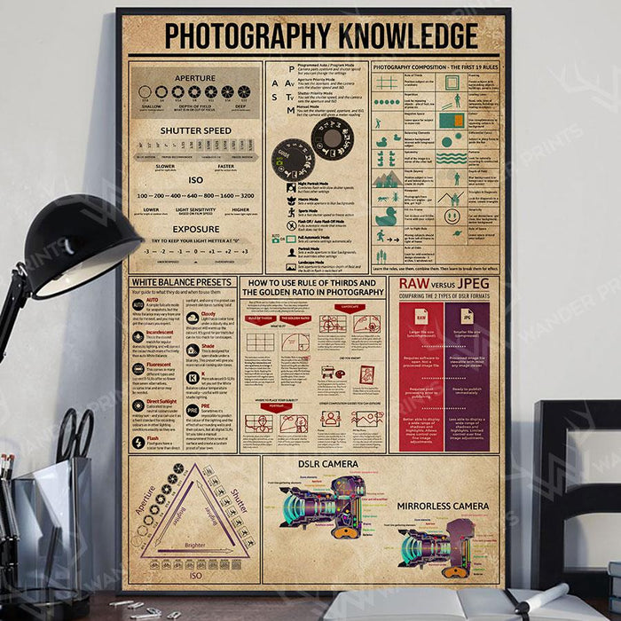 Photography Knowledge - Poster