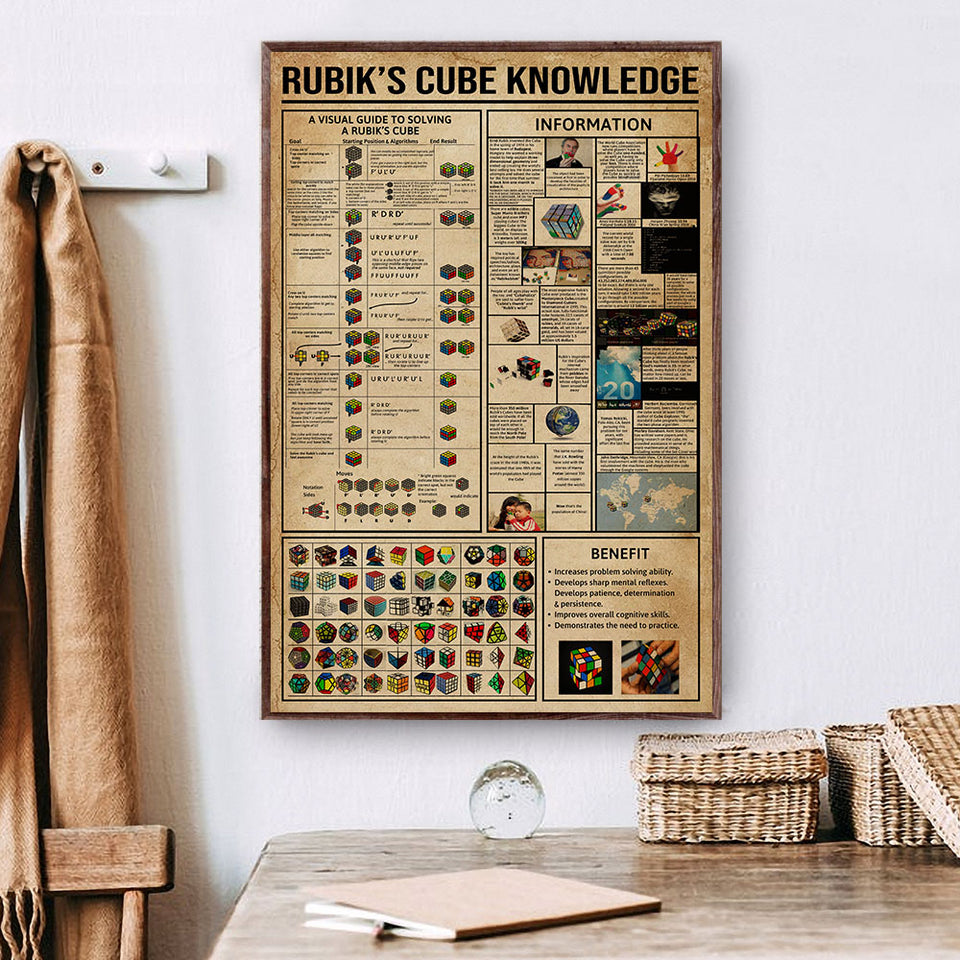 Rubik's Cube Knowledge Poster