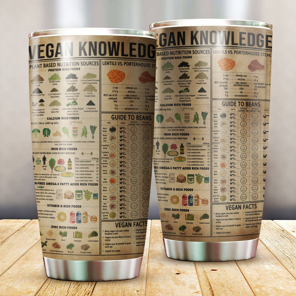Vegan Knowledge Tumbler