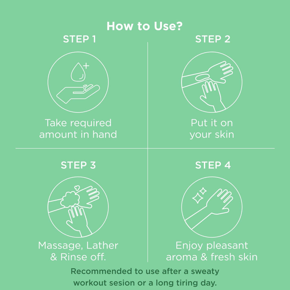 Step wise instructions on how to use this Tea Tree oil body wash. Step 1 take required amount in hand. Step 2 Put it on your skin. Step 3 Massage, lather and rinse off and Step 4 Enjoy pleasant aroma and fresh skin.