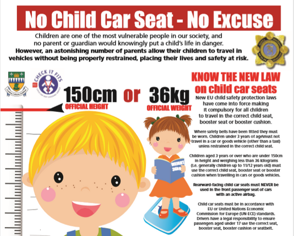 Garda Operation An Paisti Car Seat Safety Awareness