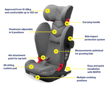 Load image into Gallery viewer, Axkid Bigkid 2 High Back Booster I 15kg to 36kg Car Seat
