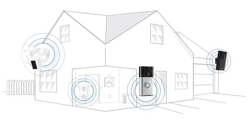 UK Home Security Month: Win a Free Ring of Security!