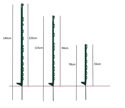 Ultimate Green electric fence posts for horses