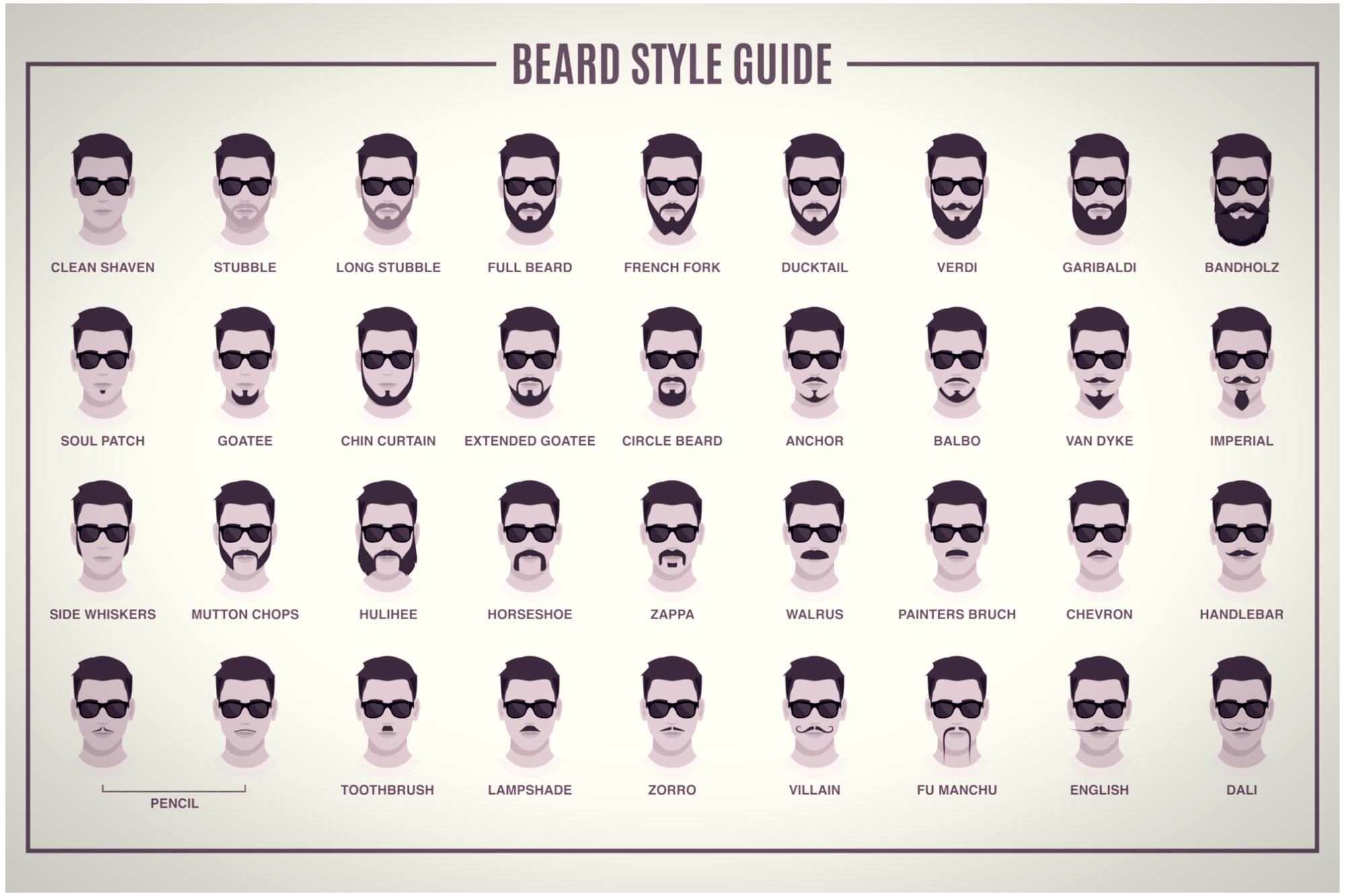 Different beard styles guide
