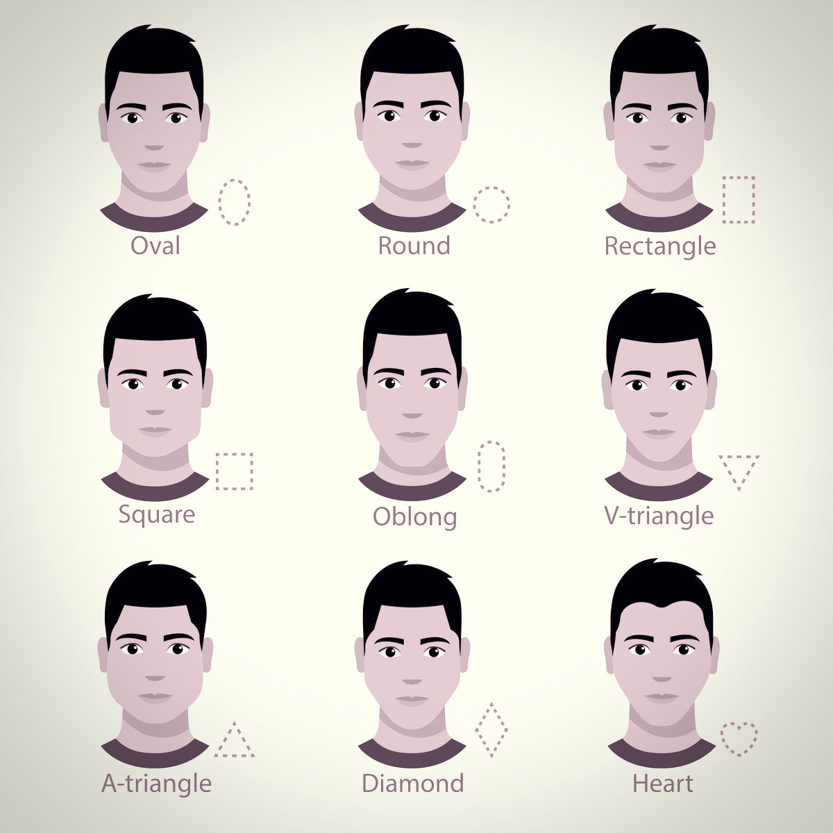 Men's face shapes guide
