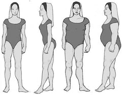 6251535edcbf5 Android Body Type Weight Loss