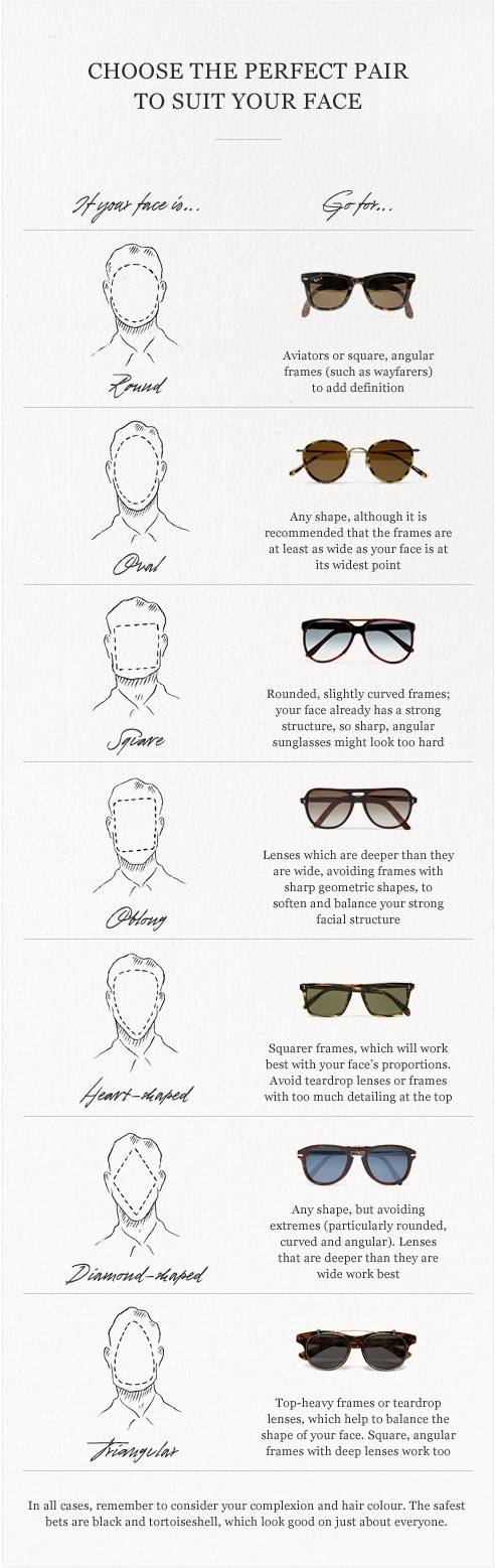 How to choose sunglasses for your face shape?